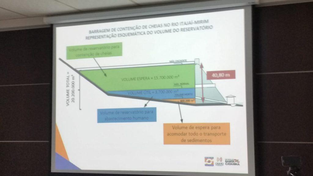 Estratégia final: Projeto da barragem entrará na disputa do orçamento da União
