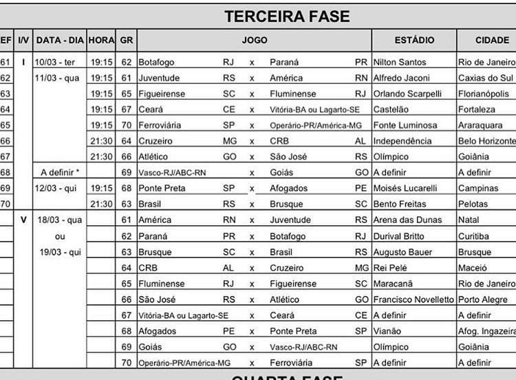 Relação de jogos da 3ª fase da Copa do Brasil (Divulgação: CBF).
