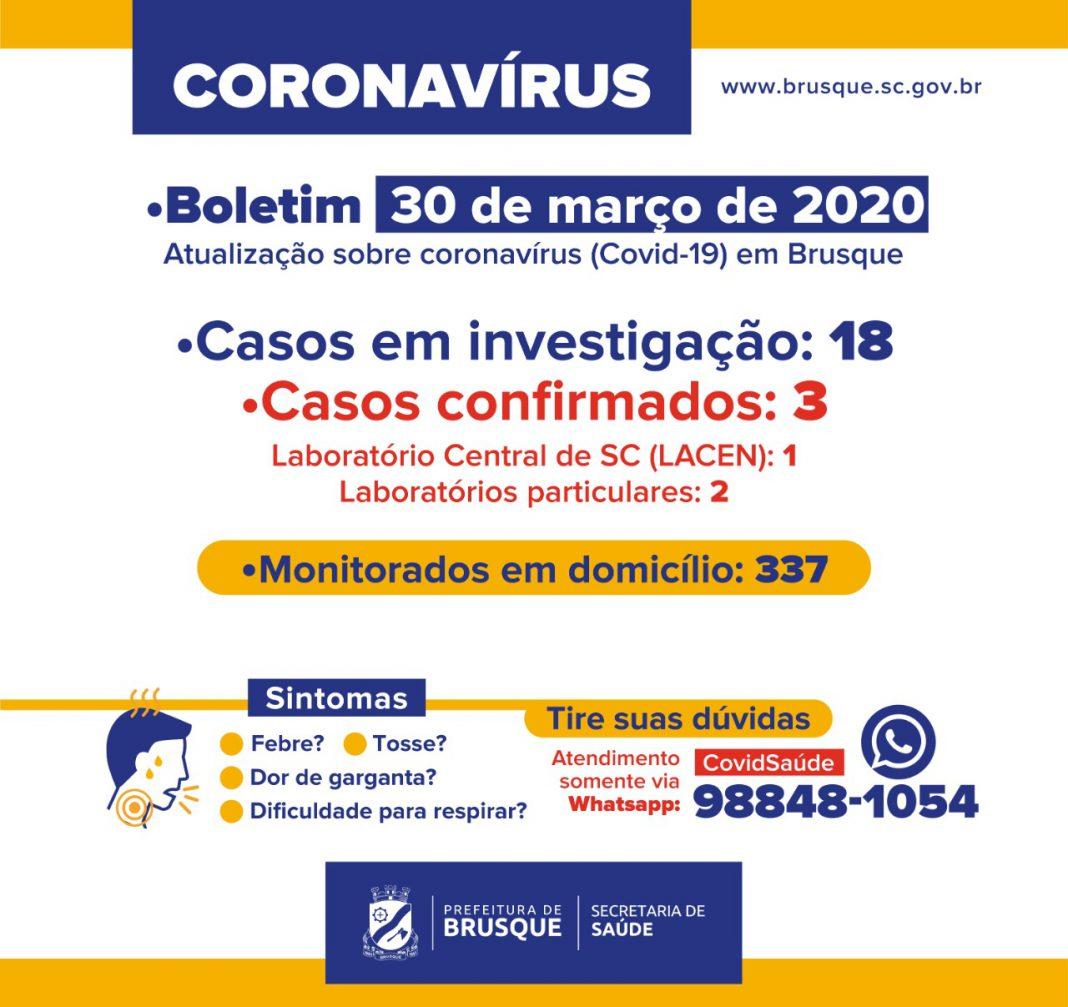 Boletim Epidemiológico da Prefeitura de Brusque desta segunda-feira (30)