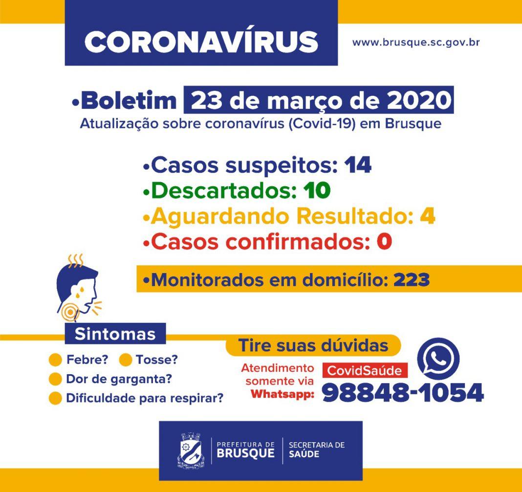 Boletim Coronavírus Brusque – 23 de Março