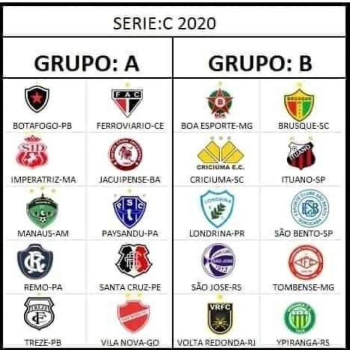 Brusque FC conhece adversários, data de estreia e formato da Série C