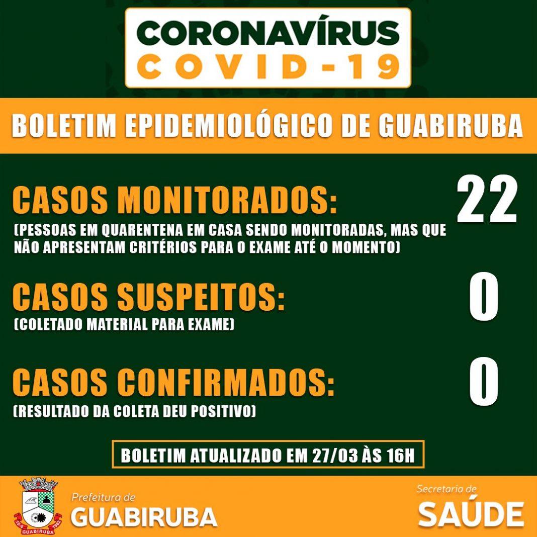 Prefeitura de Guabiruba: Boletim Coronavírus