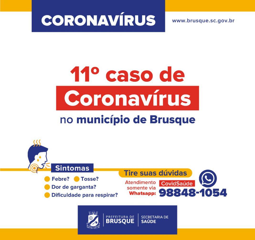 Confirmado o 11º caso de Coronavírus em Brusque