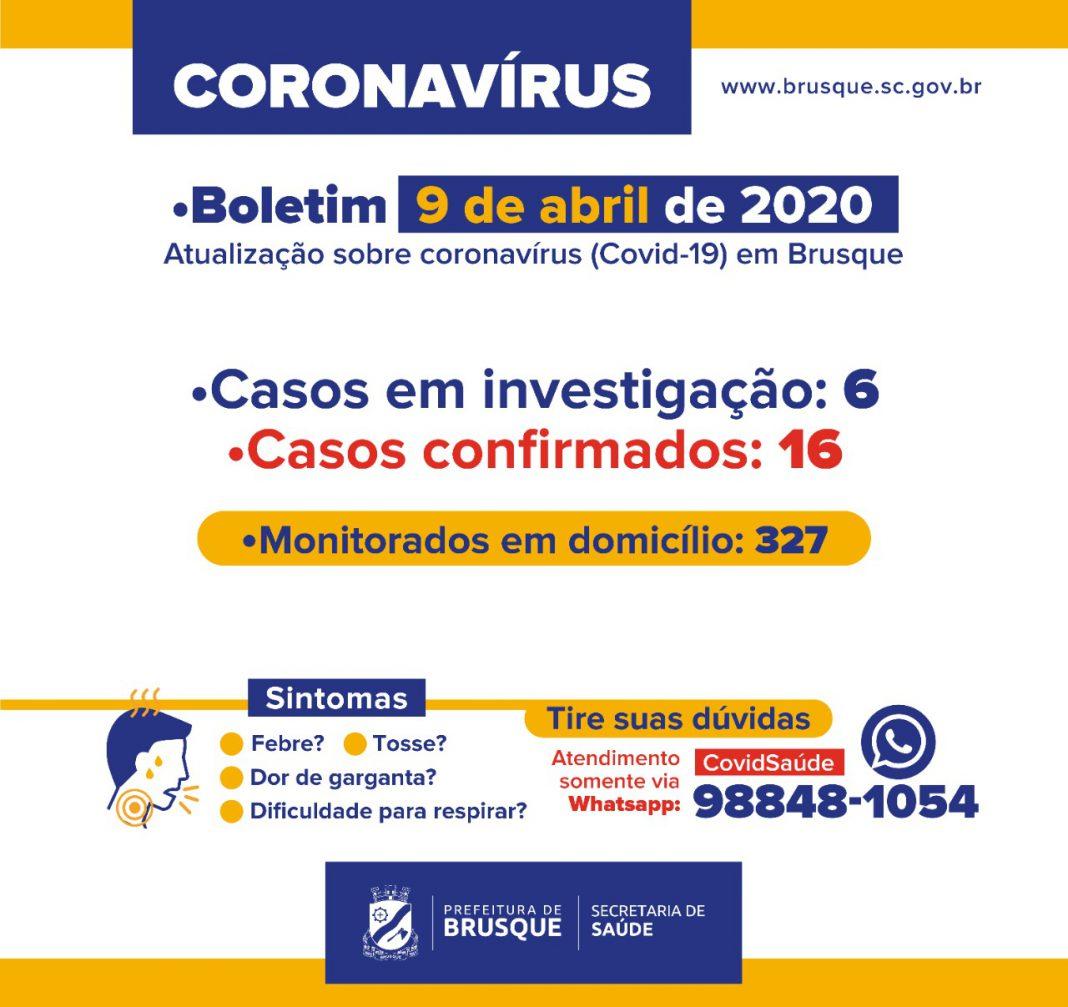 Brusque tem 16 casos confirmados de coronavírus (Covid-19)