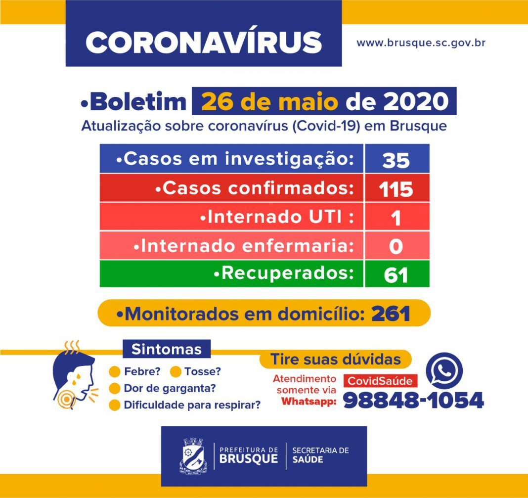 Confira o Boletim Epidemiológico de Brusque nesta terça-feira (26)