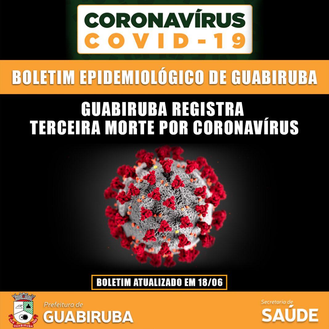 Guabiruba registra terceira morte por Covid-19