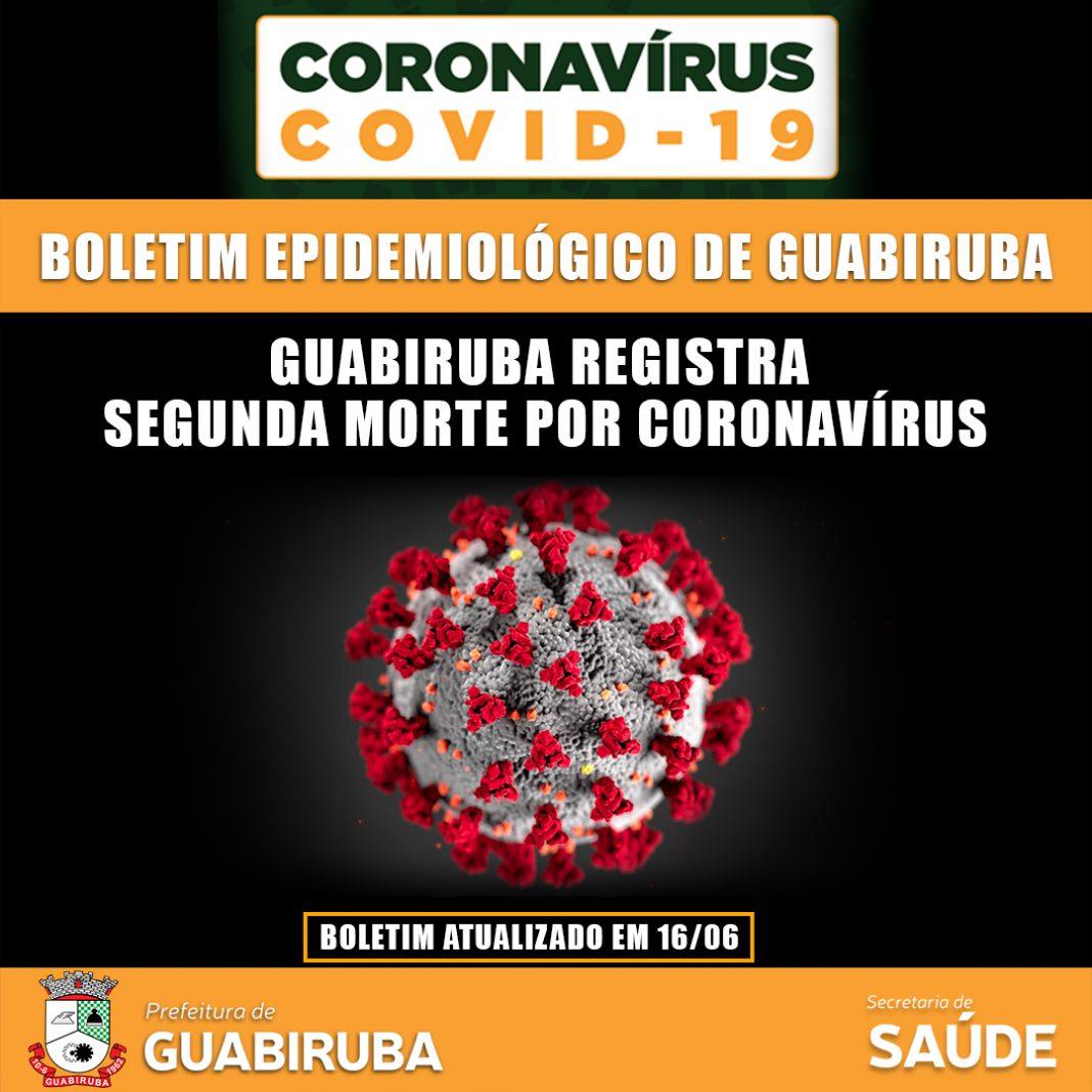 A morte foi confirmada pela Secretaria Municipal de Saúde de Guabiruba