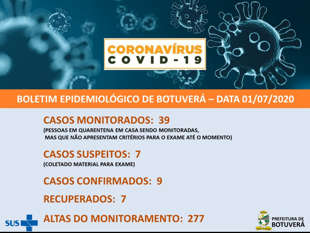 Nono caso de coronavírus é confirmado em Botuverá