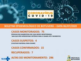 Botuverá tem 15 casos de coronavírus