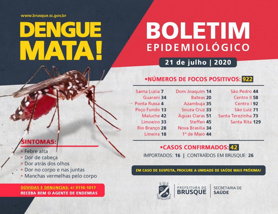 Confira o boletim epidemiológico da dengue desta terça-feira (21)