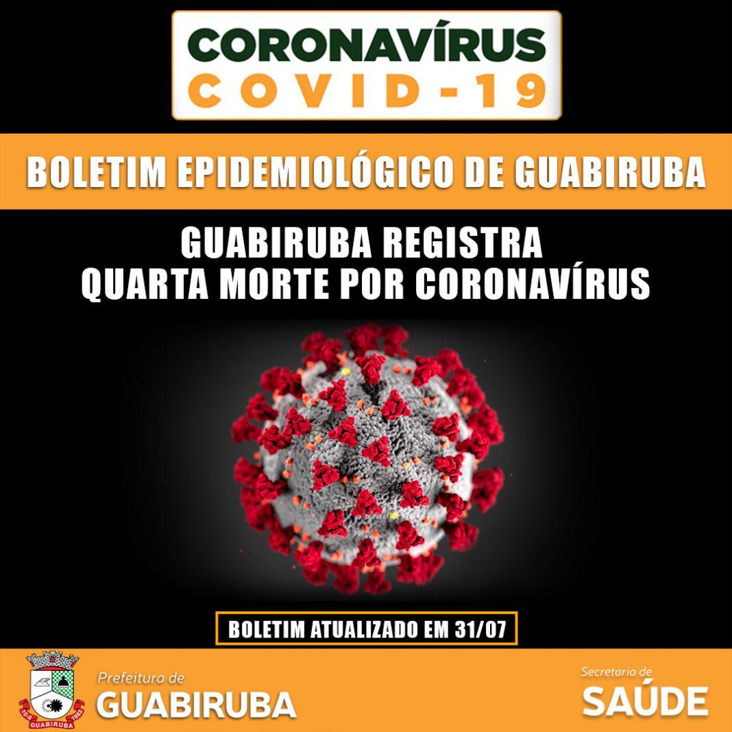 Guabiruba registra quarta morte por Coronavírus